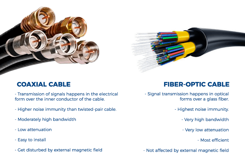 How to differentiate between coaxial and optical fiber cable?